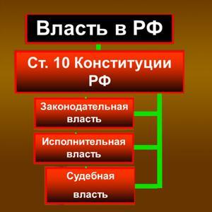 Органы власти Гавриловки Второй