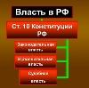 Органы власти в Гавриловке Второй